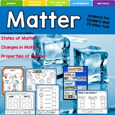 Matter, solids, liquids, gas, changes in matter,