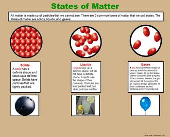 Matter -  A Fourth Grade PowerPoint Introduction