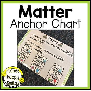 Matter Anchor Chart Bundle