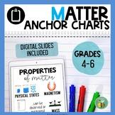 Matter Anchor Charts