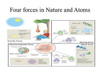 Matter: Atoms
