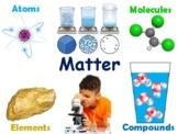 Matter: Atoms/Elements/Compounds/Molecules Lesson study gde exam prep 2020-2021