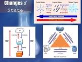 Matter: Changes of Phase  (Warning: FLASH file)