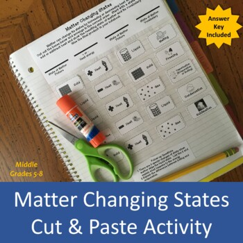 Matter Changing States (cut & paste) Activity