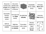 Matter Characteristics Sorting Cards
