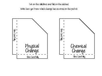 Matter, Chemical & Physical Change Interactive Notebook