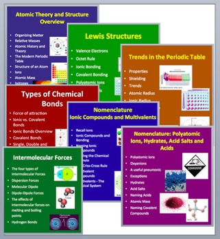 Matter, Chemical Trends and Bonding Unit-PowerPoint Lessons,Activities and Notes