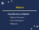 Matter: Classification of Matter Notes