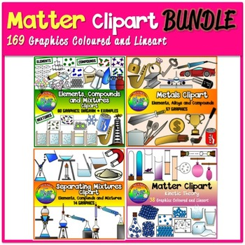 Matter Clipart- Elements Compounds Mixtures, Separating Mixtures, Kinetic Theory