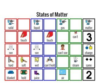 Matter Communication Board