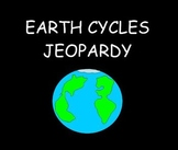 Matter Cycles Jeopardy (Carbon, Nitrogen, and Water Cycles)