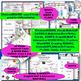 Matter & DENSITY complete UNIT-5Es+way more! PLANs,2LABs,6ACTivities,WarmUPs++