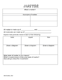 Matter Dance Graphic Organizer