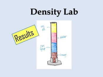 Density Mini Lab