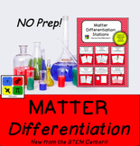 Matter Differentiation Stations