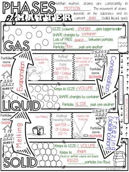 Matter Doodle Notes Bundle