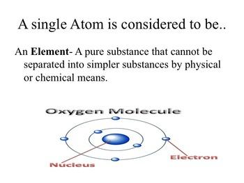 Matter: Elements