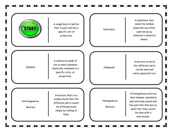Elements Compounds And Mixtures Game & Worksheets | TpT