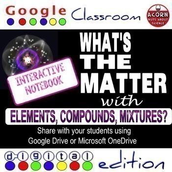 Matter, Elements, Compounds, Mixtures Google Drive Interactive Notebook