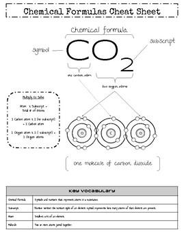 Matter & Energy Cheat Sheets