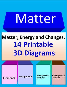 Matter & Energy: Printable, Postable, & Projectable 3D diagrams for teaching