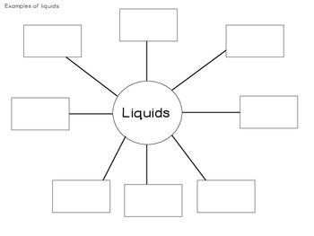 Matter FREEBIE: Solid, Liquid, Gas