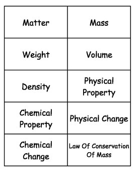 Matter Flashcards, Middle school Science, 6-8 Science