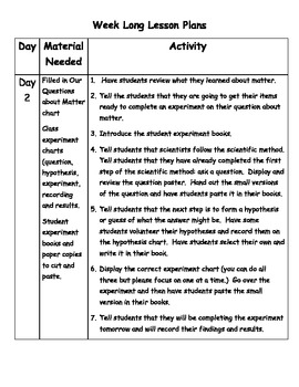 Matter Inquiry Science