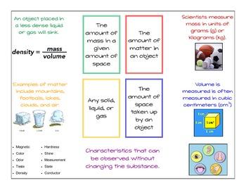 Matter:  Interactive Science Notebook Insert