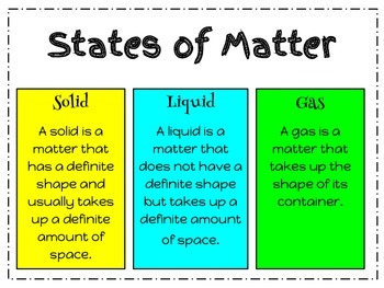 Matter Interactive Student Book + Anchor Charts