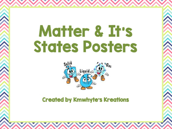 Matter & Its States Posters