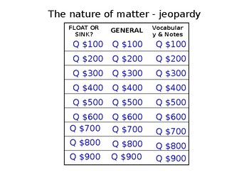 Matter Jeopardy Review Game