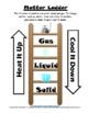 Matter Ladder