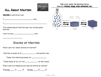 Matter Unit Lesson Plans TEKS based Science prep for STAAR