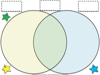 Matter: Liquids and Gases - States of Matter Venn Diagram Compare and Contrast