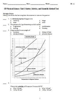 Matter, Metrics, and Scientific Method Examview Tests (CP