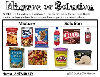 Matter Mixture Solution Solvent Solute By Katie