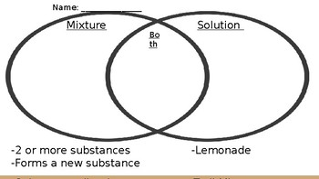 Matter: Mixtures and Solutions