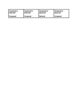 Matter (Molecules, Compounds & Atoms)- Assessment or Activity sheet w/Answer Key