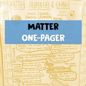 Matter One-Pager Activity