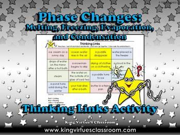 Matter: Phase Changes - Melting Freezing Evaporation Condensation Thinking Links