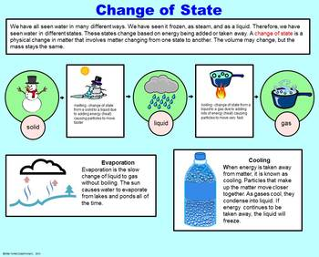 Matter – Physical and Chemical Changes - A Fourth Grade PowerPoint Introduction