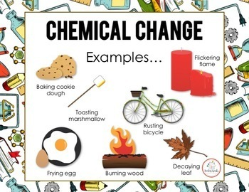 Matter: Physical and Chemical Changes PowerPoint and Notes by Teaching Works