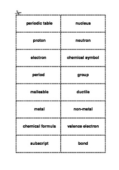 Matter Pictionary