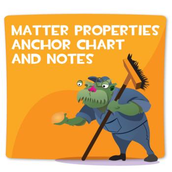 Matter Properties Anchor Chart/Notes