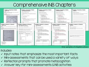 Matter Properties Interactive Notebook Unit
