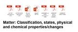Matter, Properties of matter, Changes in Matter, Classific