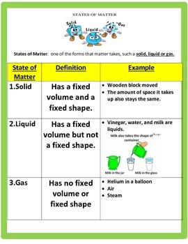 Matter- STUDY GUIDE- 5TH Science