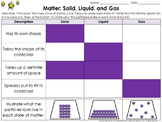 Matter: Solid, Liquid, and Gas Graphic Organizer Activity - King Virtue