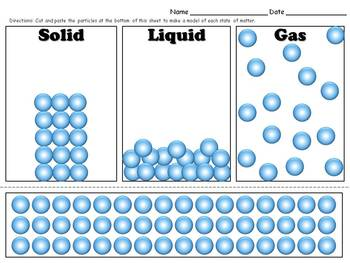 Matter: Solid, Liquid, and Gas States of Matter Model Activity - King Virtue